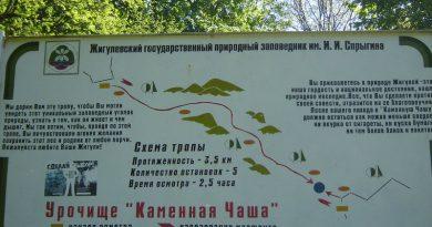 Карта перевала