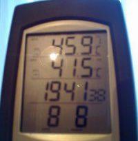 Температурные максимумы 2010