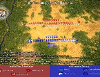 Битва Тимура и Тохтамыша на Кондурче