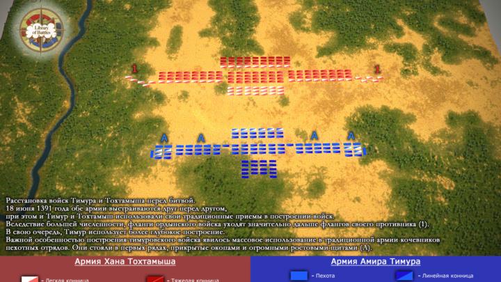 Занимательная математика о средневековых армиях