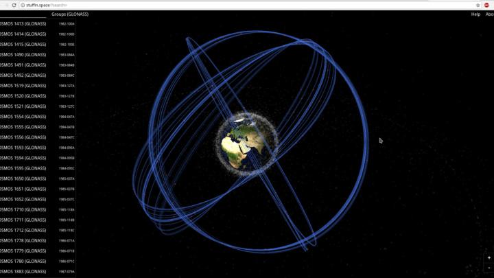 Спутниковая нафигация