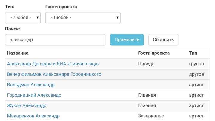 Fest-time.ru умер, да здравствует scn.grushinka.ru!