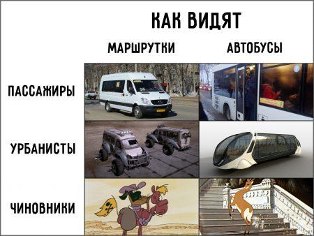 Маршрутки vs автобусы