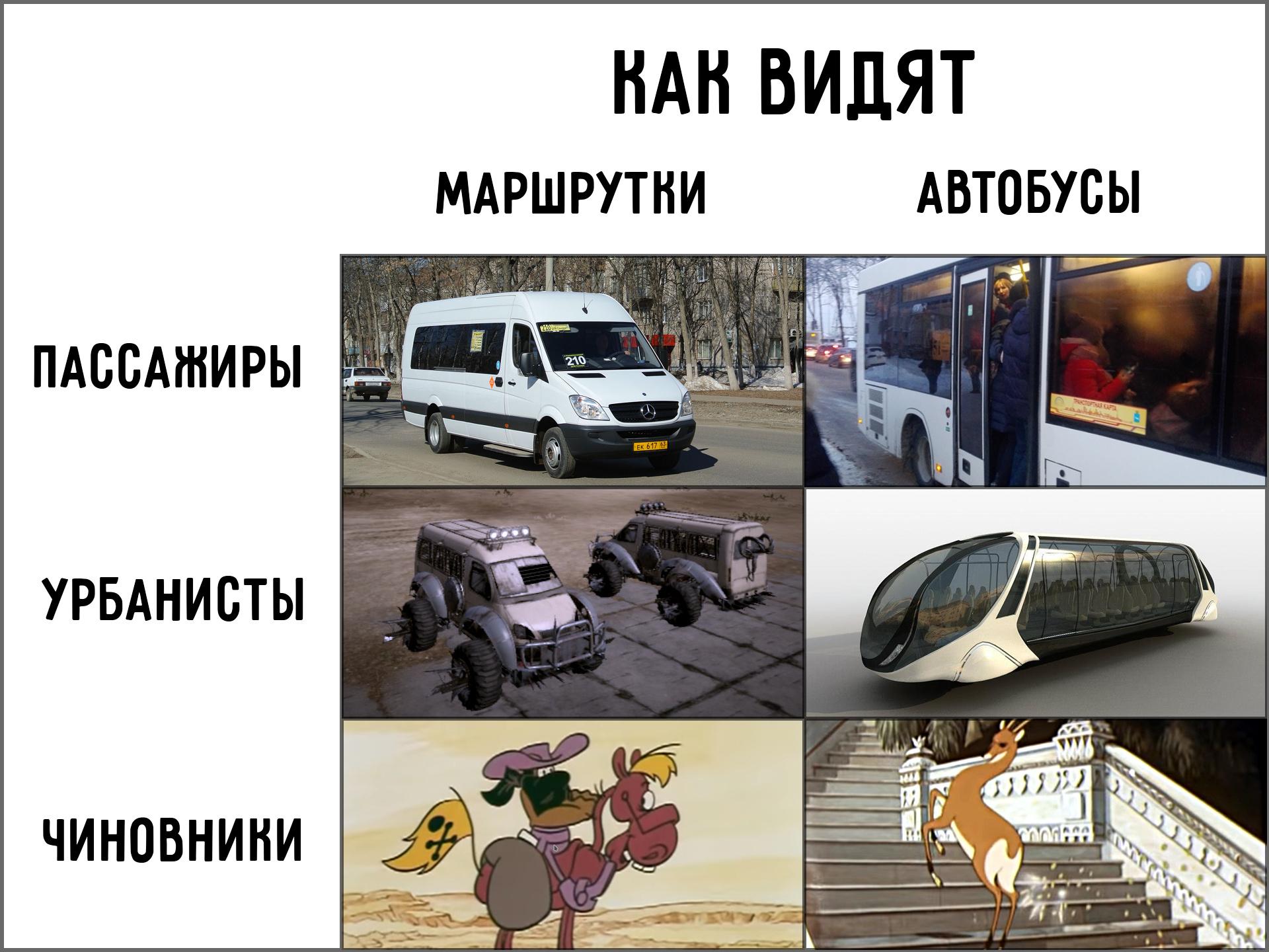 Маршрутки vs автобусы — расставляем точки над Ё! | Phantom′s blog